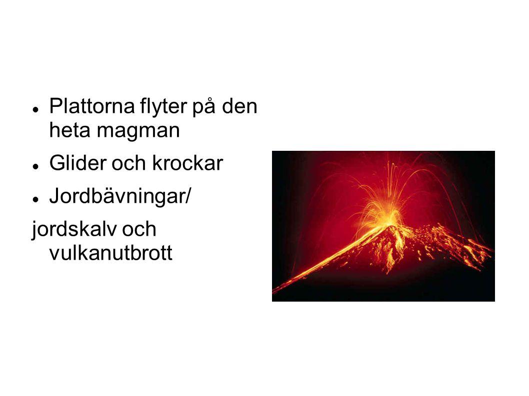 Plattorna flyter på den heta magman Glider och krockar Jordbävningar/ jordskalv och vulkanutbrott