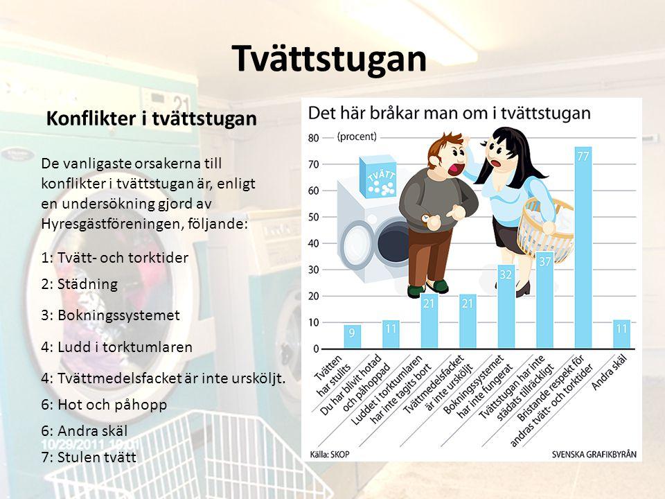 Källor: http://www.flickr.com/photos/svensktvattstuga Svensktvättstuga: http://www.hsb.se/mitt/akern/lokaler/tvattstuga/ordning-och-regler?select=1.98644 HSB: http://www.hsb.se/stockholm/venus/boendeinformation/tvattstugorna?select=1.36922 http://www.hemhyra.se/TipsForHyresgaster/Sidor/Så-undviker-du-bråk-i-tvättstugan.aspx Hem&Hyra Robert Svahns tvättstugeschema Egna bilder
