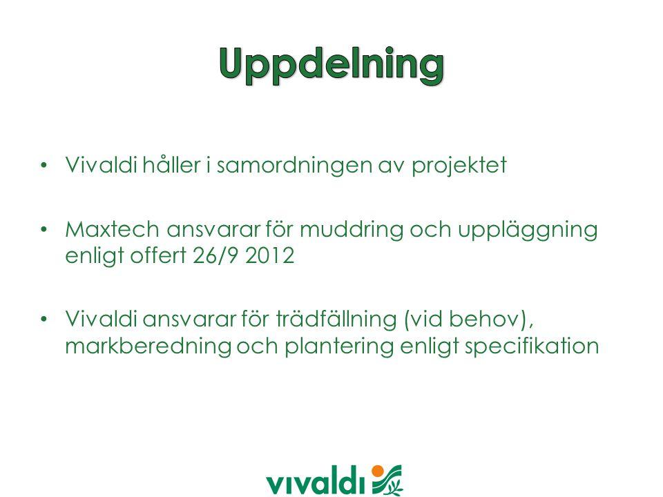 Vivaldi håller i samordningen av projektet Maxtech ansvarar för muddring och uppläggning enligt offert 26/9 2012 Vivaldi ansvarar för trädfällning (vid behov), markberedning och plantering enligt specifikation