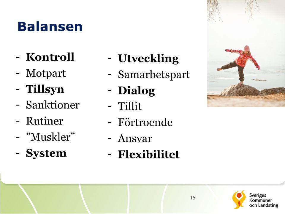 """Balansen - Kontroll - Motpart - Tillsyn - Sanktioner - Rutiner - """"Muskler"""" - System -Utveckling -Samarbetspart -Dialog -Tillit -Förtroende -Ansvar -Fl"""