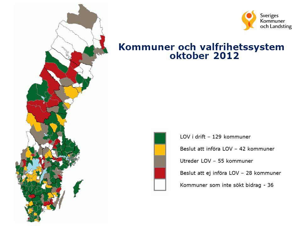 Kommuner och valfrihetssystem oktober 2012