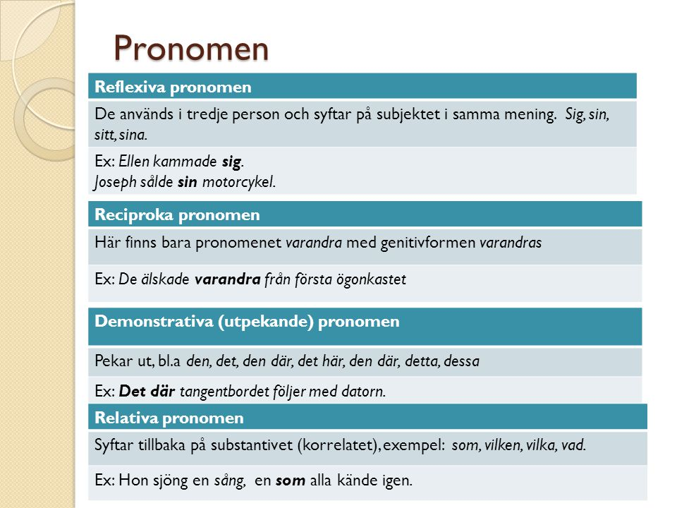 Pronomen Reciproka pronomen Här finns bara pronomenet varandra med genitivformen varandras Ex: De älskade varandra från första ögonkastet Demonstrativ