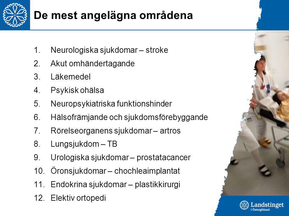 De mest angelägna områdena 1.Neurologiska sjukdomar – stroke 2.Akut omhändertagande 3.Läkemedel 4.Psykisk ohälsa 5.Neuropsykiatriska funktionshinder 6