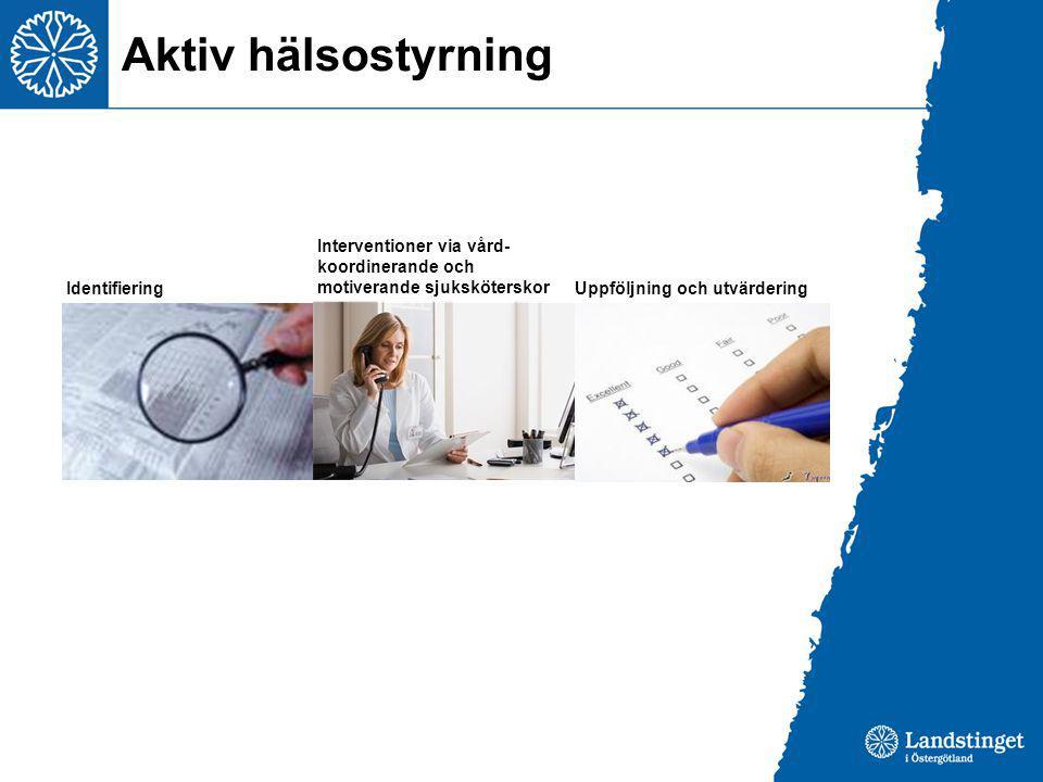 Aktiv hälsostyrning Identifiering Interventioner via vård- koordinerande och motiverande sjuksköterskor Uppföljning och utvärdering