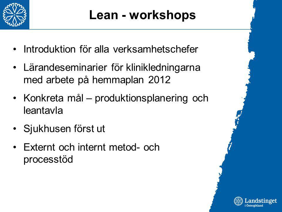 Lean - workshops Introduktion för alla verksamhetschefer Lärandeseminarier för klinikledningarna med arbete på hemmaplan 2012 Konkreta mål – produktio