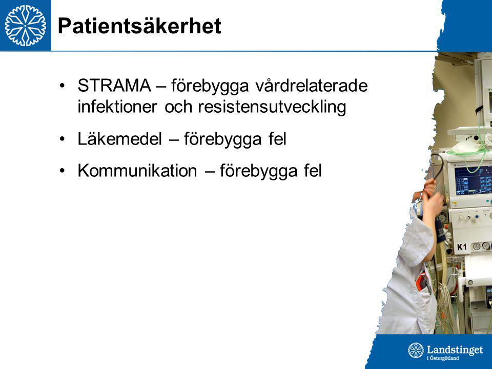 Patientsäkerhet STRAMA – förebygga vårdrelaterade infektioner och resistensutveckling Läkemedel – förebygga fel Kommunikation – förebygga fel
