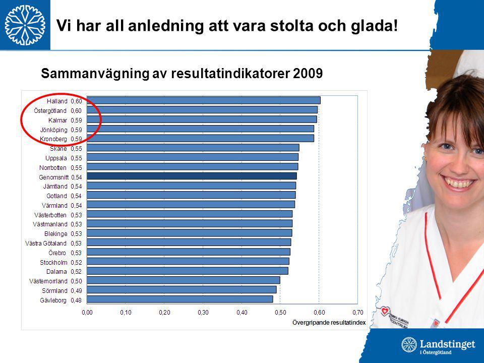 Sammanvägning av resultatindikatorer 2009 Vi har all anledning att vara stolta och glada!