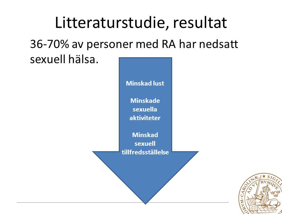 Minskad lust Minskade sexuella aktiviteter Minskad sexuell tillfredsställelse Litteraturstudie, resultat 36-70% av personer med RA har nedsatt sexuell hälsa.