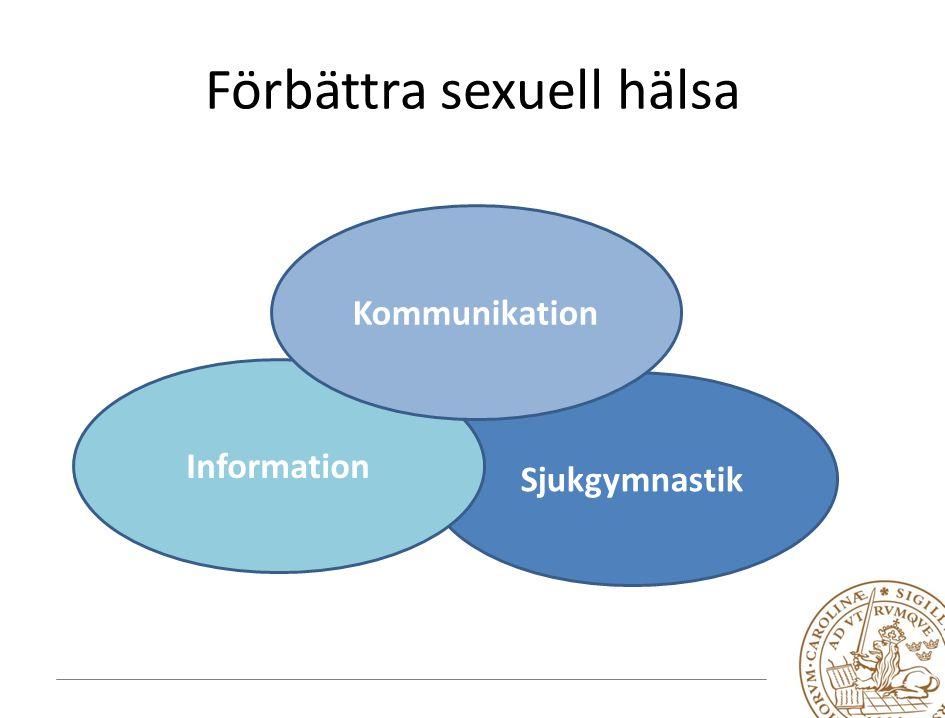 Sjukgymnastik Förbättra sexuell hälsa Information Kommunikation