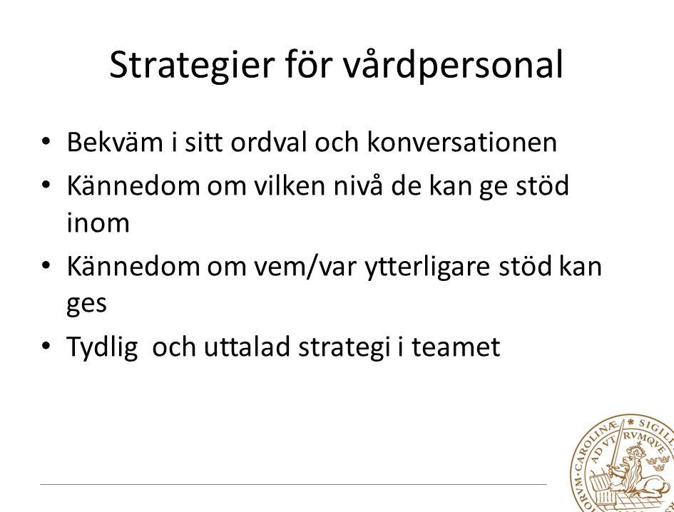 Strategier för vårdpersonal Bekväm i sitt ordval och konversationen Kännedom om vilken nivå de kan ge stöd inom Kännedom om vem/var ytterligare stöd kan ges Tydlig och uttalad strategi i teamet
