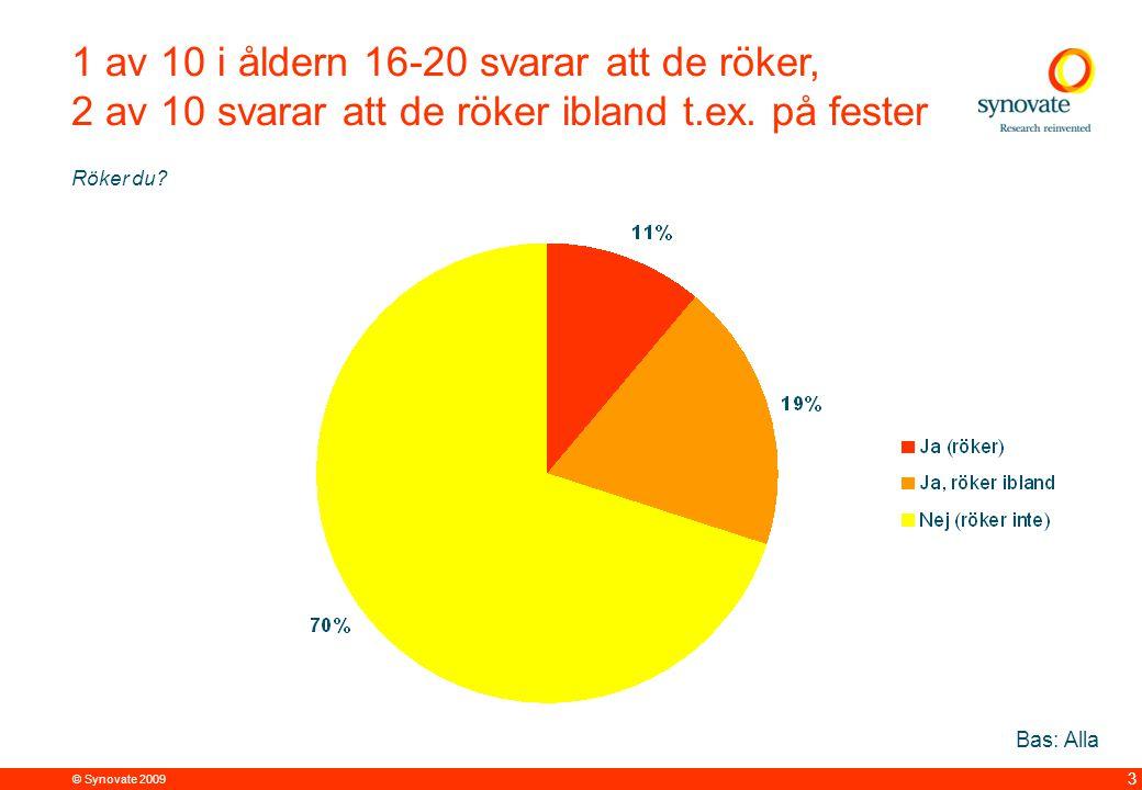 © Synovate 2009 12.00 8.70 5.48 4.63 8.24 5.73 5.27 10.7012.200.50 3.41 4 Andelen som röker ökar om föräldrarna röker Röker du.
