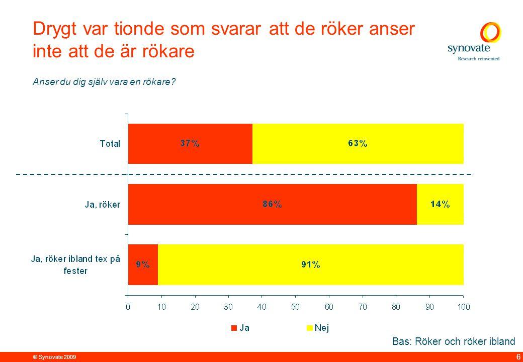 © Synovate 2009 12.00 8.70 5.48 4.63 8.24 5.73 5.27 10.7012.200.50 3.41 7 Var femte rökare svarar att de har påverkats av sina föräldrars rökning Röker någon av dina föräldrar.