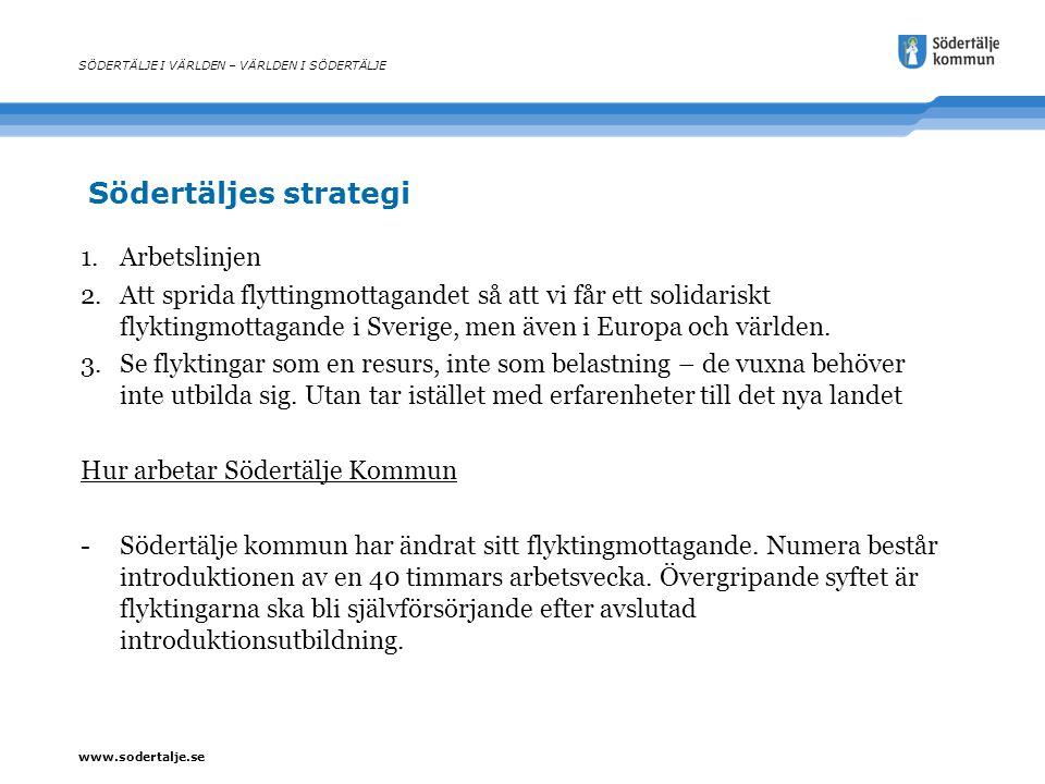 www.sodertalje.se Södertäljes strategi SÖDERTÄLJE I VÄRLDEN – VÄRLDEN I SÖDERTÄLJE 1.Arbetslinjen 2.Att sprida flyttingmottagandet så att vi får ett s