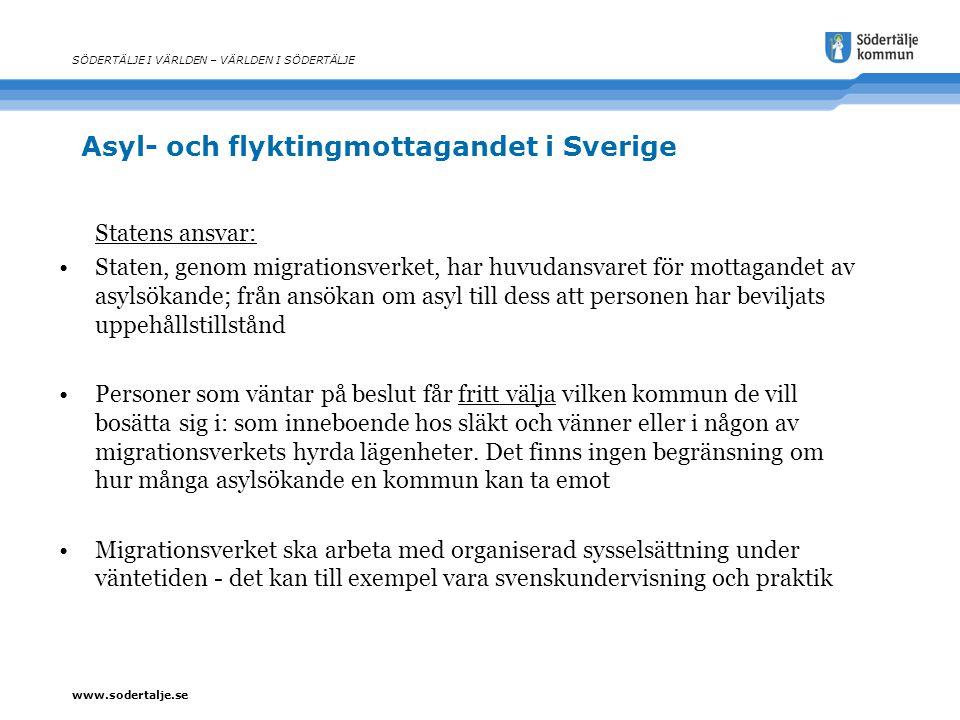www.sodertalje.se Asyl- och flyktingmottagandet i Sverige SÖDERTÄLJE I VÄRLDEN – VÄRLDEN I SÖDERTÄLJE Statens ansvar: Staten, genom migrationsverket,