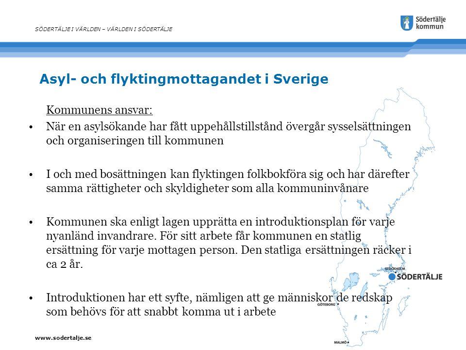 www.sodertalje.se Asyl- och flyktingmottagandet i Sverige SÖDERTÄLJE I VÄRLDEN – VÄRLDEN I SÖDERTÄLJE Kommunens ansvar: När en asylsökande har fått up