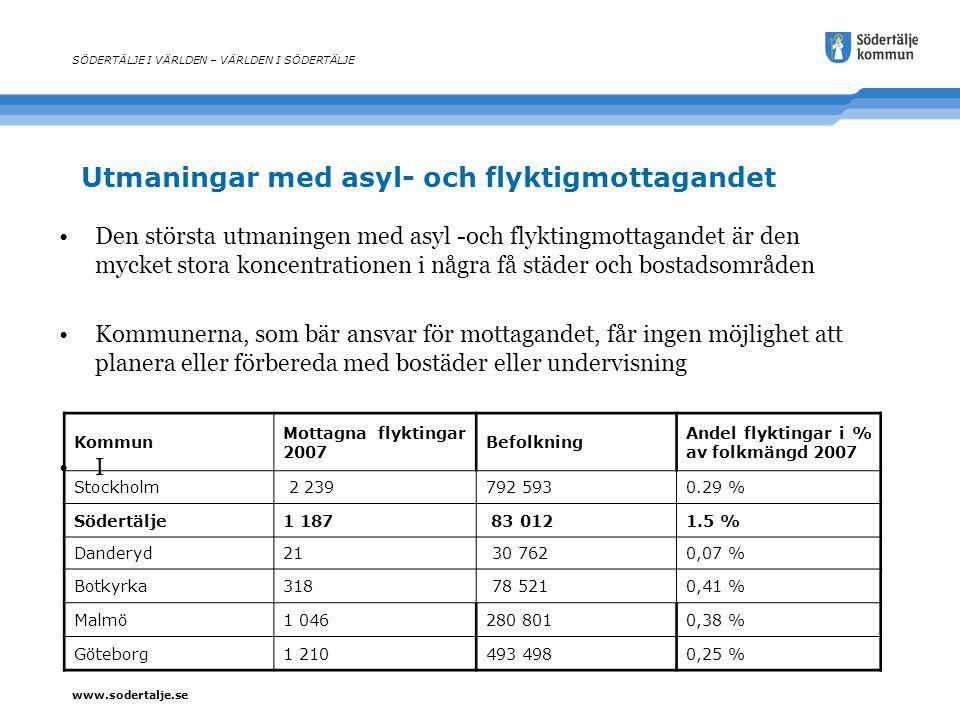www.sodertalje.se Utmaningar med asyl- och flyktigmottagandet SÖDERTÄLJE I VÄRLDEN – VÄRLDEN I SÖDERTÄLJE Den största utmaningen med asyl -och flyktin