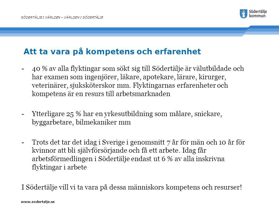 www.sodertalje.se Att ta vara på kompetens och erfarenhet SÖDERTÄLJE I VÄRLDEN – VÄRLDEN I SÖDERTÄLJE -40 % av alla flyktingar som sökt sig till Söder