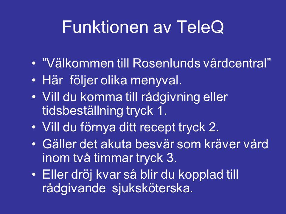 """Funktionen av TeleQ """"Välkommen till Rosenlunds vårdcentral"""" Här följer olika menyval. Vill du komma till rådgivning eller tidsbeställning tryck 1. Vil"""