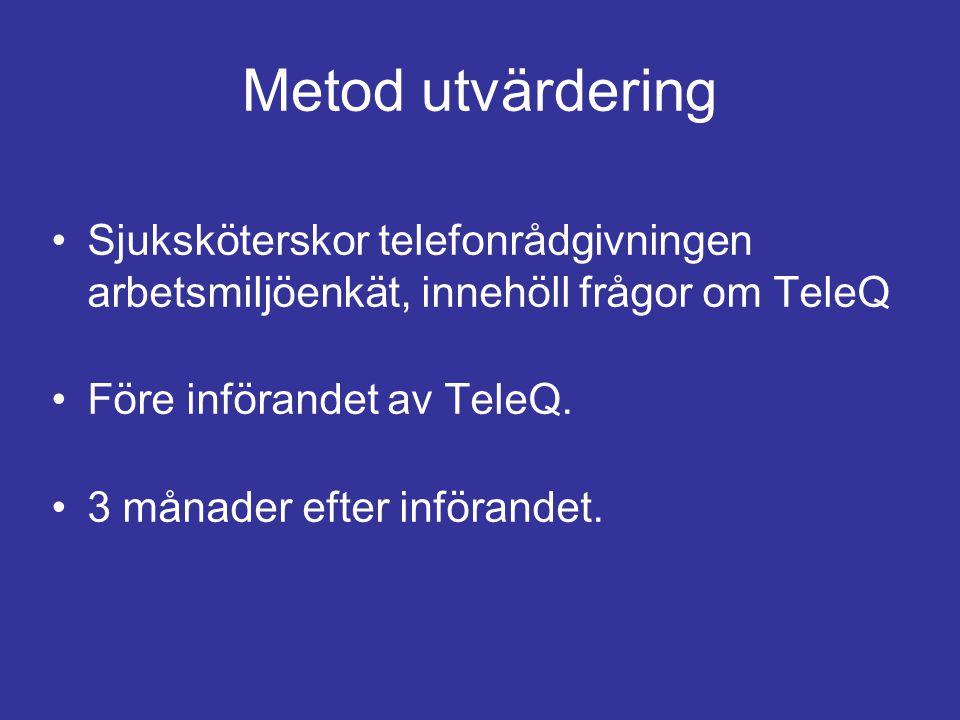 Metod utvärdering Sjuksköterskor telefonrådgivningen arbetsmiljöenkät, innehöll frågor om TeleQ Före införandet av TeleQ. 3 månader efter införandet.