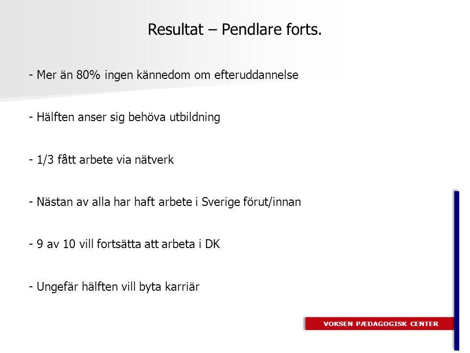 VOKSEN PÆDAGOGISK CENTER Resultat – Pendlare forts.