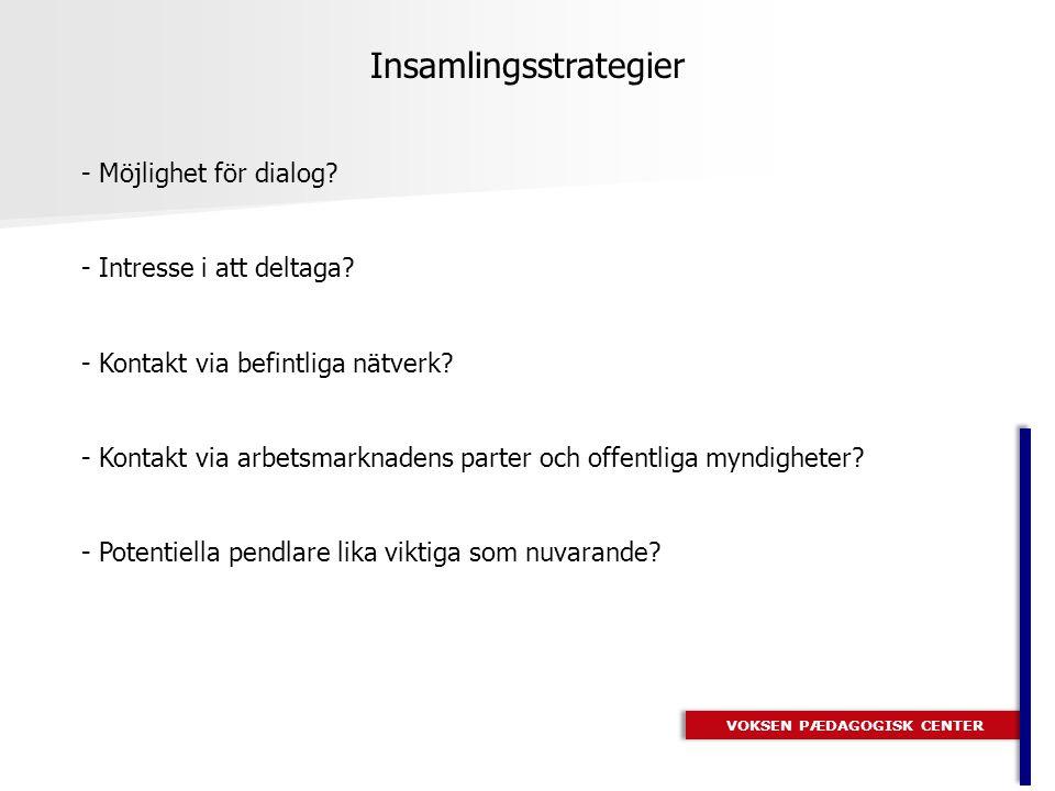 VOKSEN PÆDAGOGISK CENTER Konklusioner - Undersøgning - Svårt att komma i dialog med pendlare - Svårt att nå rätt målgrupp - Nätverk/kontakter och nyhetsbrev är avgörande.