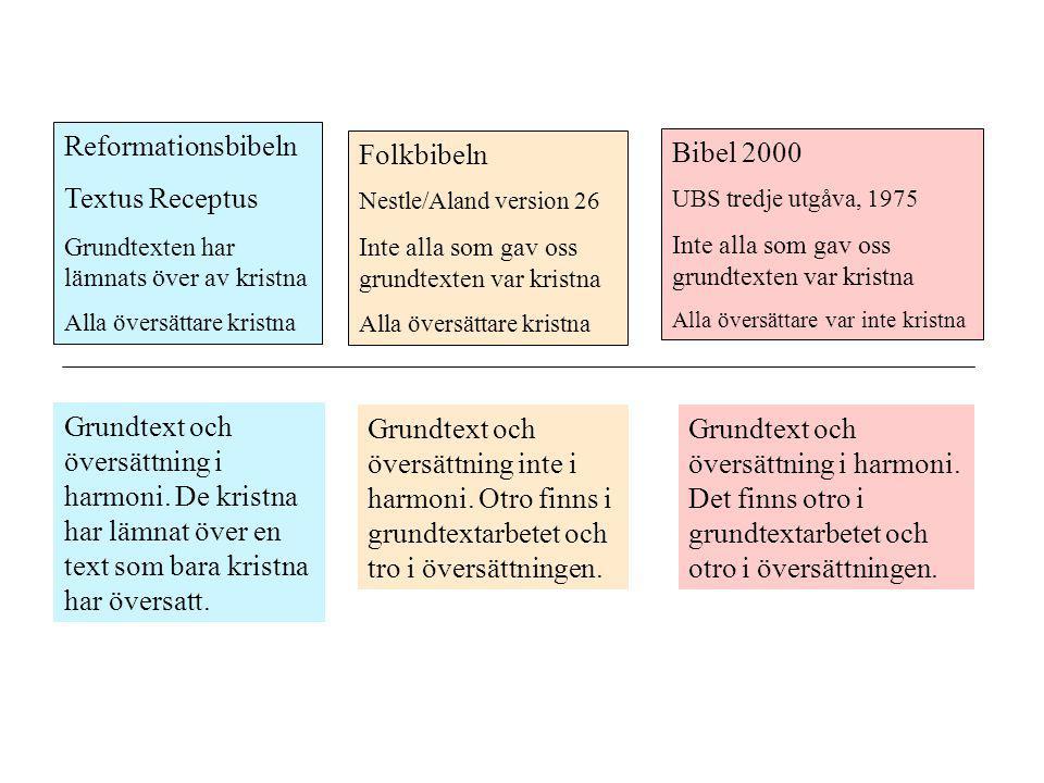 Reformationsbibeln Textus Receptus Grundtexten har lämnats över av kristna Alla översättare kristna Folkbibeln Nestle/Aland version 26 Inte alla som g