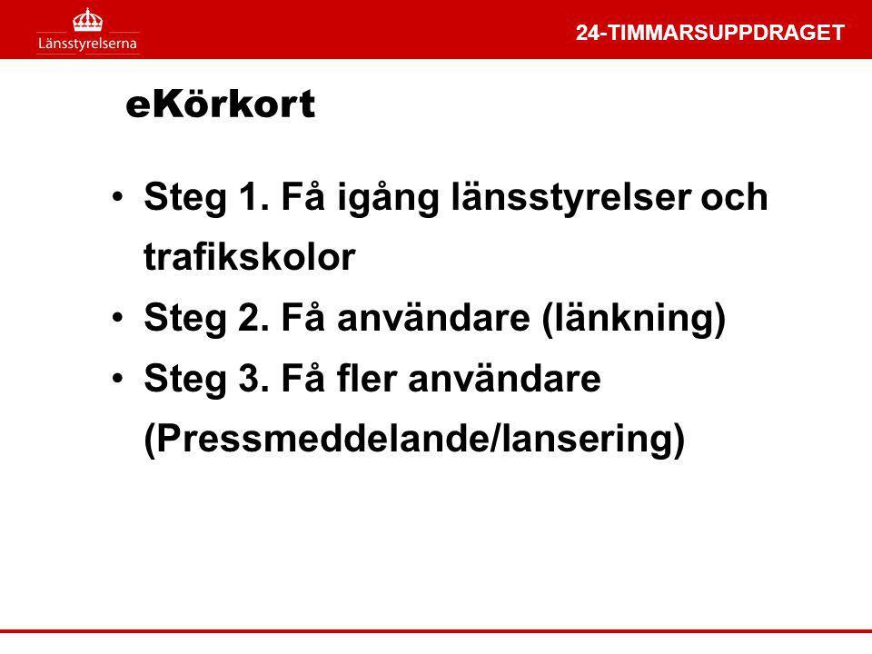 24-TIMMARSUPPDRAGET eKörkort Steg 1. Få igång länsstyrelser och trafikskolor Steg 2. Få användare (länkning) Steg 3. Få fler användare (Pressmeddeland