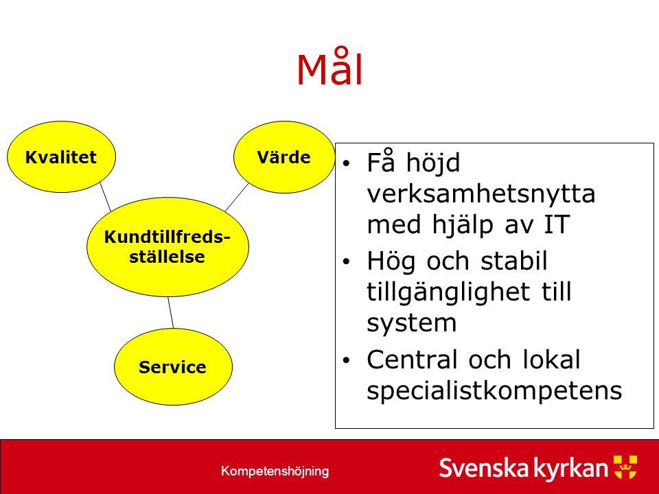 Kompetenshöjning Mål Få höjd verksamhetsnytta med hjälp av IT Hög och stabil tillgänglighet till system Central och lokal specialistkompetens Kundtillfreds- ställelse Kvalitet Värde Service