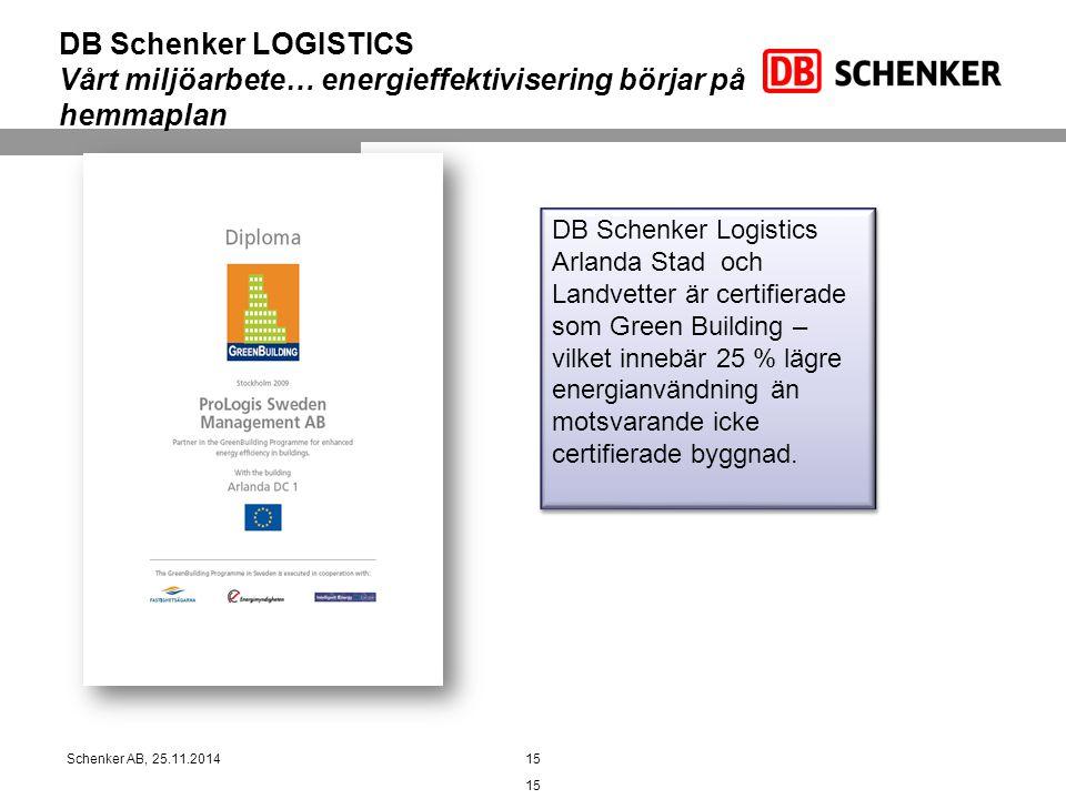DB Schenker LOGISTICS Vårt miljöarbete… energieffektivisering börjar på hemmaplan 15Schenker AB, 25.11.2014 15 DB Schenker Logistics Arlanda Stad och