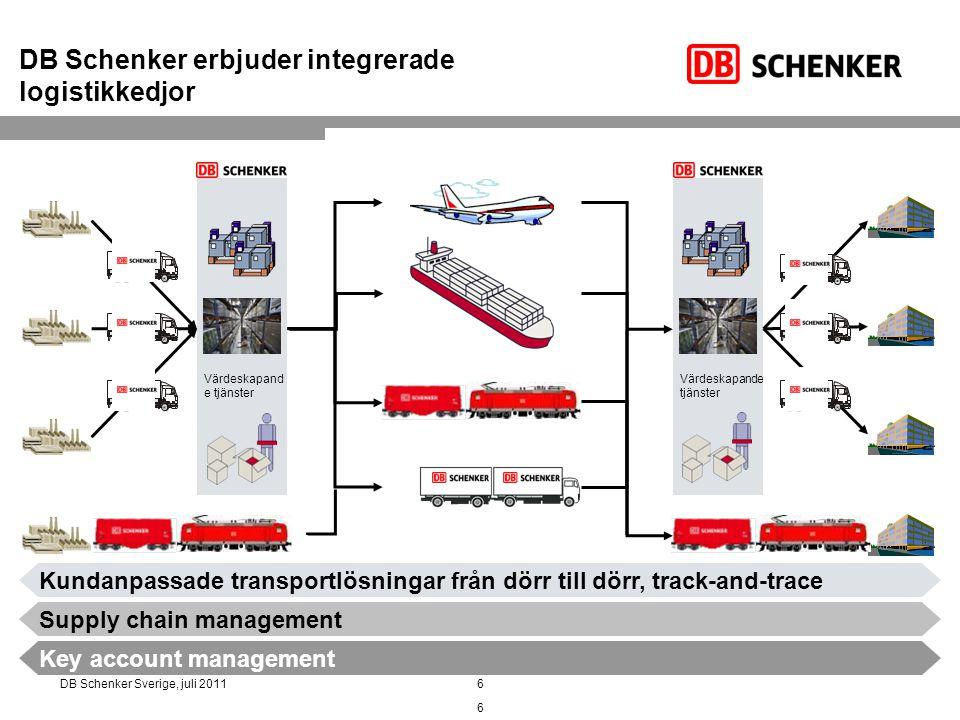 6DB Schenker Sverige, juli 2011 6 Värdeskapande tjänster Key account management Kundanpassade transportlösningar från dörr till dörr, track-and-trace