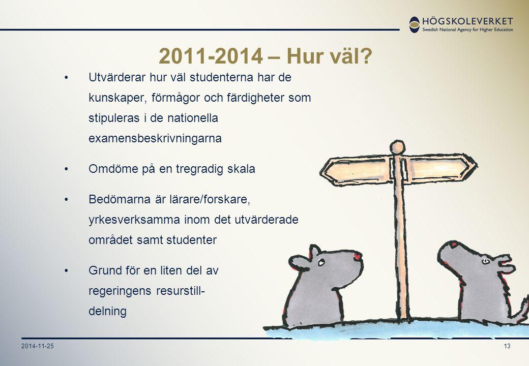 2014-11-2513 2011-2014 – Hur väl.