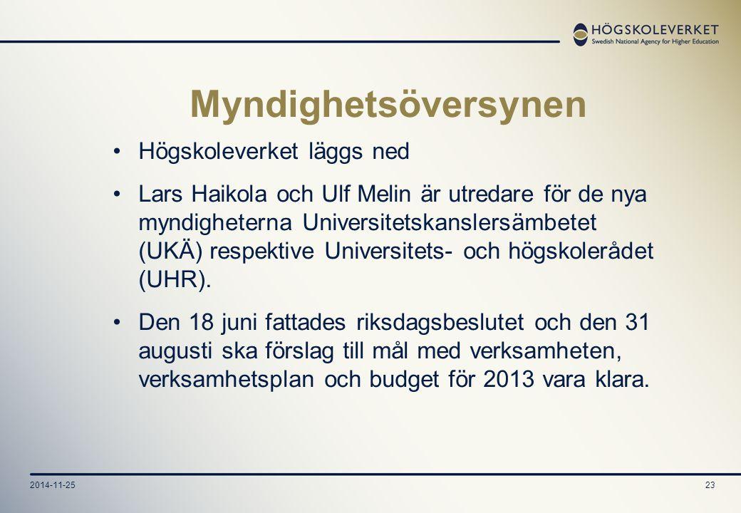 2014-11-2523 Myndighetsöversynen Högskoleverket läggs ned Lars Haikola och Ulf Melin är utredare för de nya myndigheterna Universitetskanslersämbetet (UKÄ) respektive Universitets- och högskolerådet (UHR).