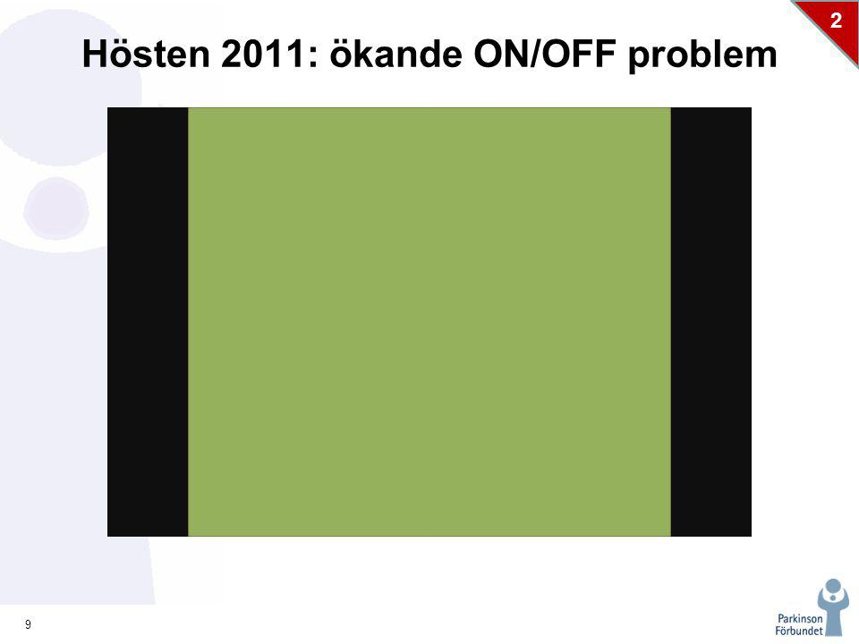 9 2 Hösten 2011: ökande ON/OFF problem