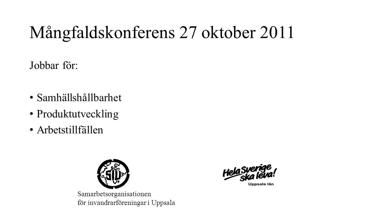 Mångfaldskonferens 27 oktober 2011 Jobbar för: Samhällshållbarhet Produktutveckling Arbetstillfällen Samarbetsorganisationen för invandrarföreningar i Uppsala