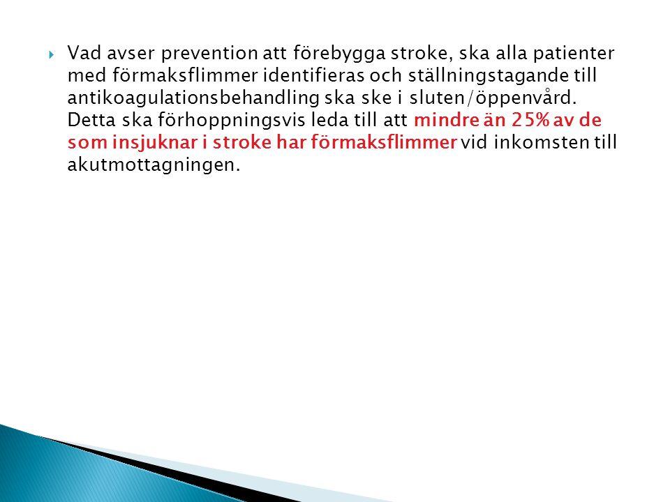  Vad avser prevention att förebygga stroke, ska alla patienter med förmaksflimmer identifieras och ställningstagande till antikoagulationsbehandling