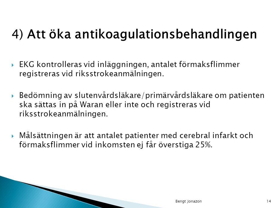 4) Att öka antikoagulationsbehandlingen  EKG kontrolleras vid inläggningen, antalet förmaksflimmer registreras vid riksstrokeanmälningen.  Bedömning