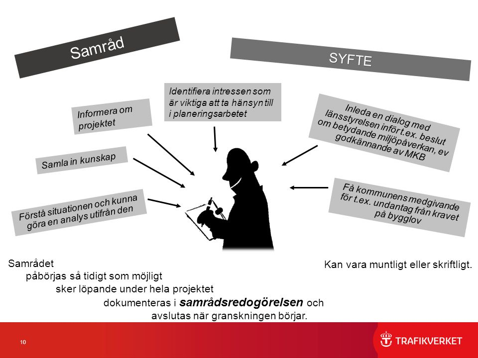 10 SYFTE Samla in kunskap Informera om projektet Identifiera intressen som är viktiga att ta hänsyn till i planeringsarbetet Inleda en dialog med läns
