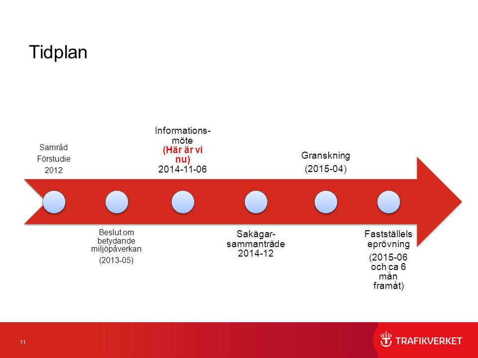 11 Tidplan Samråd Förstudie 2012 Beslut om betydande miljöpåverkan (2013-05) Informations- möte (Här är vi nu) 2014-11-06 Sakägar- sammanträde 2014-12