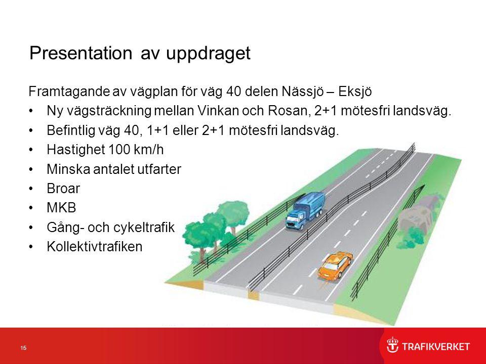 15 Presentation av uppdraget Framtagande av vägplan för väg 40 delen Nässjö – Eksjö Ny vägsträckning mellan Vinkan och Rosan, 2+1 mötesfri landsväg. B