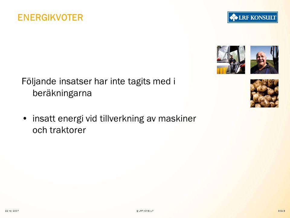 SIDA 10 22 nov 2007© LRF KONSULT Energikvoter, utan skörderester Etanolbetor 50 ton/ha kWh/ha Vårkorn 55 dt/ha kWh/ha Insatser44282695 Energiskörd5800023324 Differens5357220629 Energikvot13,18,7 Beräkningar enligt SJV modell: STANK in MIND