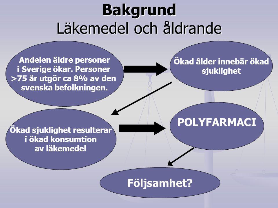 Bakgrund Läkemedel och åldrande POLYFARMACI Andelen äldre personer i Sverige ökar. Personer >75 år utgör ca 8% av den svenska befolkningen. Ökad ålder