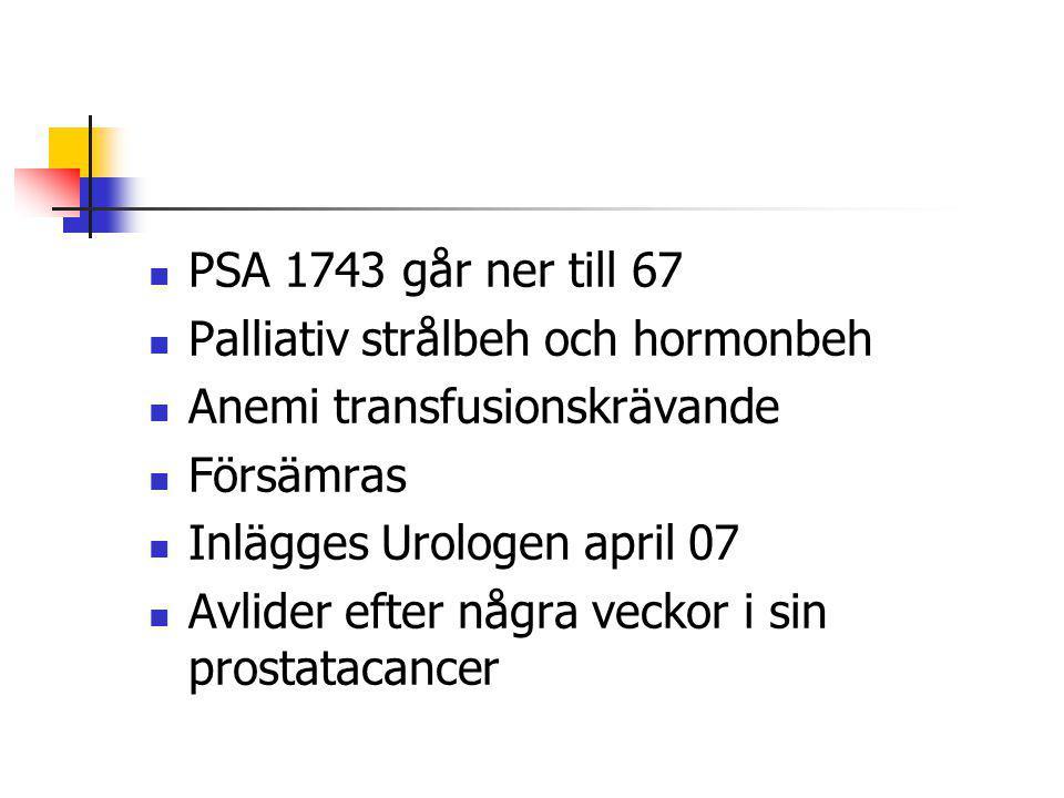 PSA 1743 går ner till 67 Palliativ strålbeh och hormonbeh Anemi transfusionskrävande Försämras Inlägges Urologen april 07 Avlider efter några veckor i