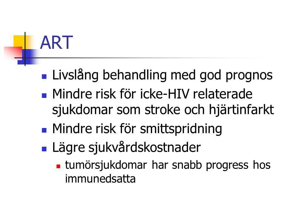 ART Livslång behandling med god prognos Mindre risk för icke-HIV relaterade sjukdomar som stroke och hjärtinfarkt Mindre risk för smittspridning Lägre