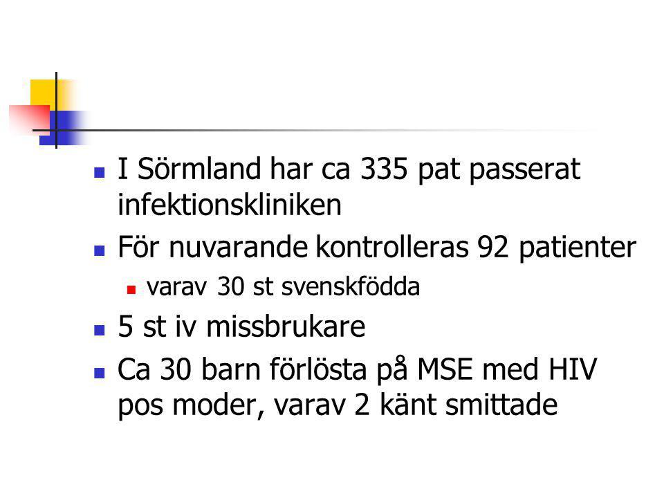 I Sörmland har ca 335 pat passerat infektionskliniken För nuvarande kontrolleras 92 patienter varav 30 st svenskfödda 5 st iv missbrukare Ca 30 barn f