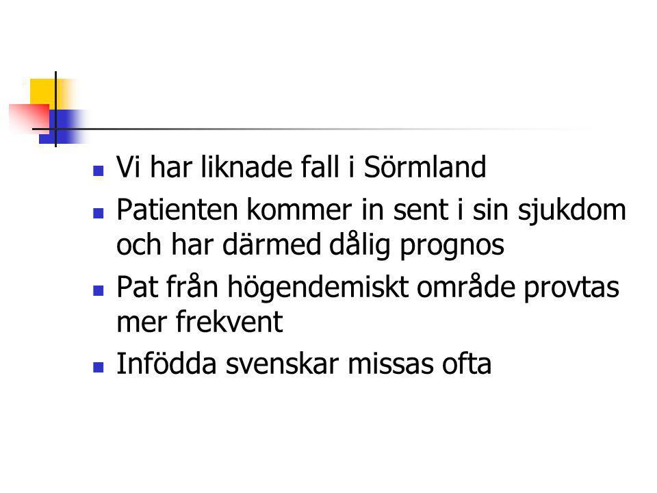 Vi har liknade fall i Sörmland Patienten kommer in sent i sin sjukdom och har därmed dålig prognos Pat från högendemiskt område provtas mer frekvent I