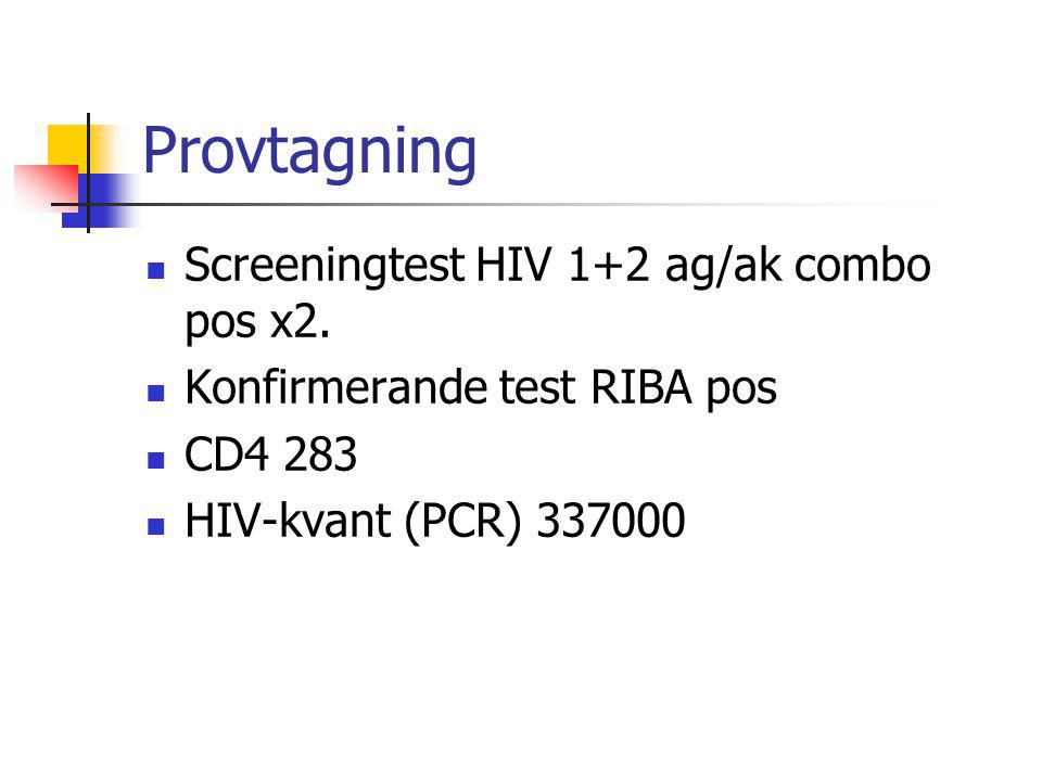 Provtagning Screeningtest HIV 1+2 ag/ak combo pos x2. Konfirmerande test RIBA pos CD4 283 HIV-kvant (PCR) 337000