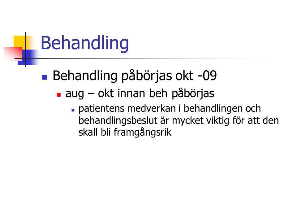 Behandling Behandling påbörjas okt -09 aug – okt innan beh påbörjas patientens medverkan i behandlingen och behandlingsbeslut är mycket viktig för att