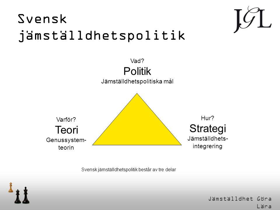 Jämställdhet Göra Lära Svensk jämställdhetspolitik Vad? Politik Jämställdhetspolitiska mål Varför? Teori Genussystem- teorin Hur? Strategi Jämställdhe