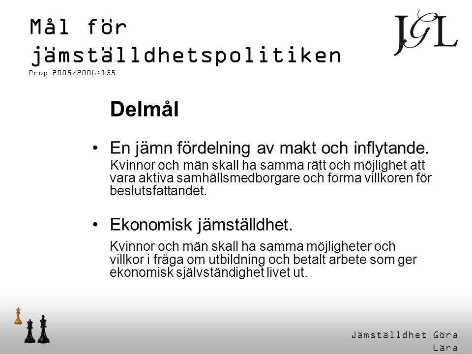 Jämställdhet Göra Lära Mål för jämställdhetspolitiken Prop 2005/2006:155 Delmål En jämn fördelning av det obetalda hem- och omsorgsarbetet.