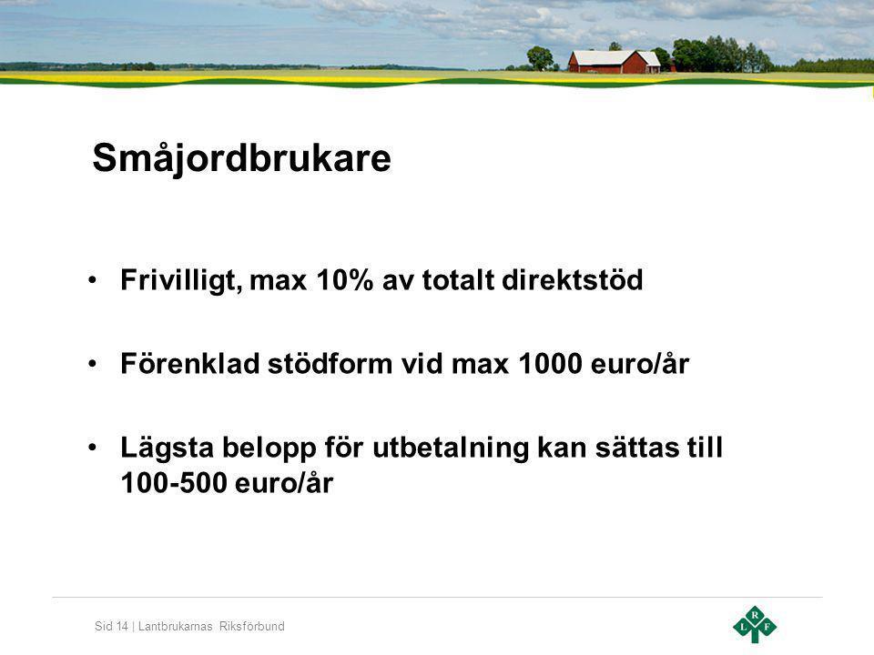 Sid 14 | Lantbrukarnas Riksförbund Småjordbrukare Frivilligt, max 10% av totalt direktstöd Förenklad stödform vid max 1000 euro/år Lägsta belopp för u